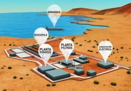 Proyectos mineros del plan pro inversión