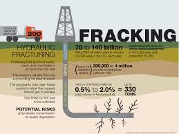 Fracking: ¿sí o no?: el tema entra al debate en Latinoamérica y Europa