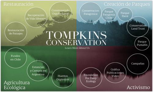 Tompkins: La Obra