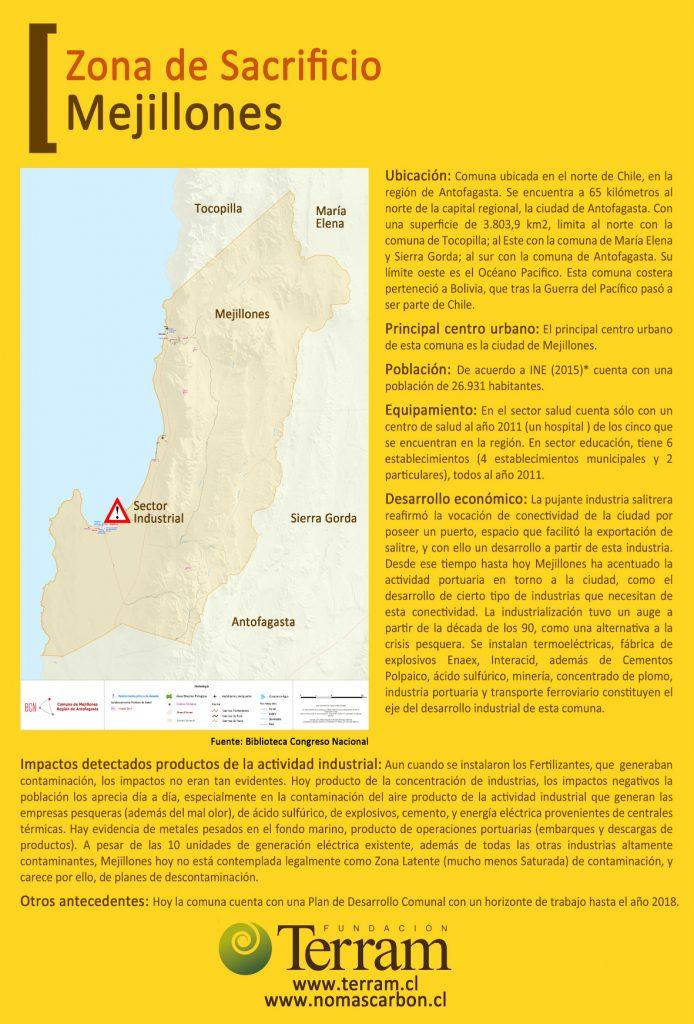 ficha Mejillones.1181x1743